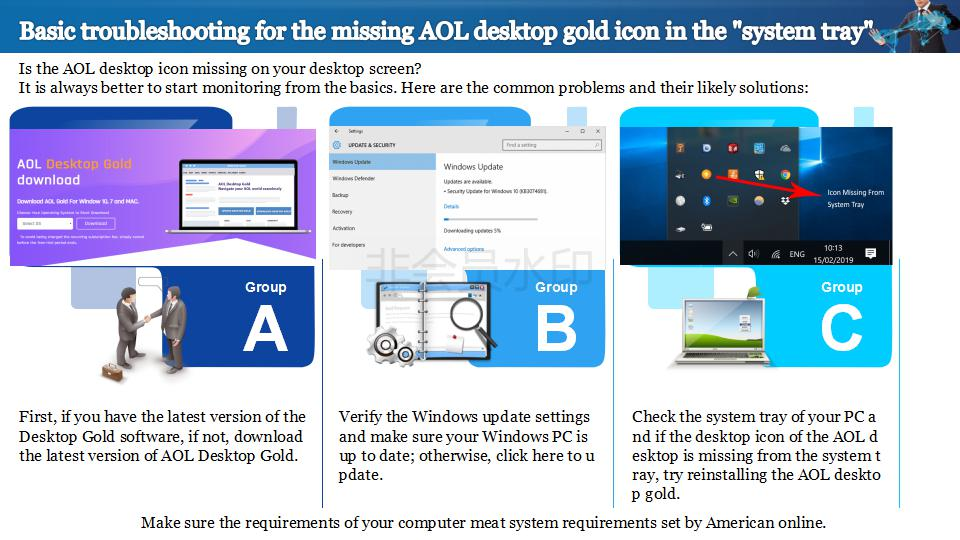 Basic Troubleshooting for aol icon missing